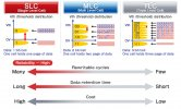 panasonic_slc-mlc-tlc-nand-sd-comparison.JPG