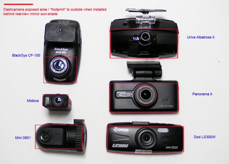 Size Comparison with other dashcams