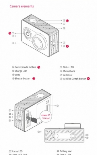 Xiaomi Yi English User Manual
